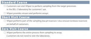 Test courses provided by ViSpot